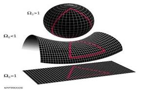 flatnessproblem01.jpg