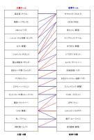 15on15 岐阜ラウンド対戦表