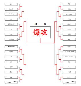 MFC8トーナメント