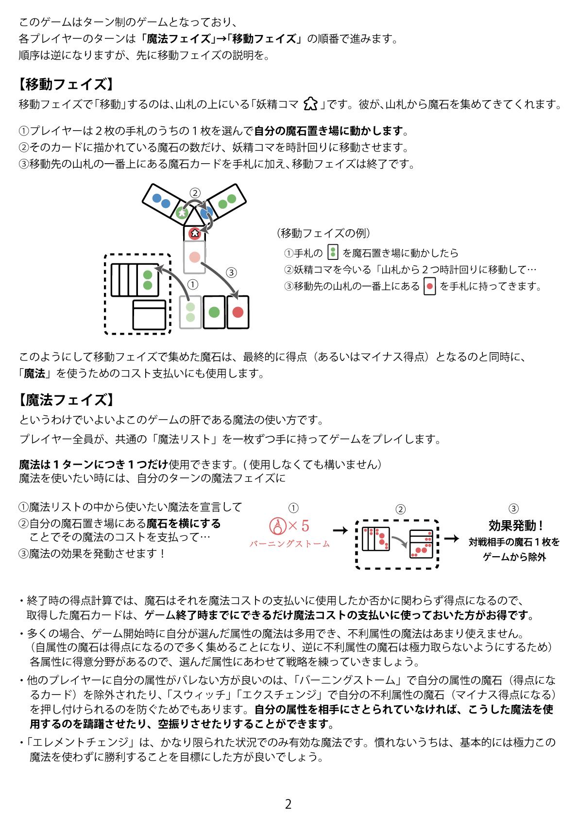 インスト用説明書2