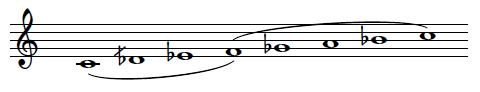 C, Dbb, Eb, F, Gb, A, Bb