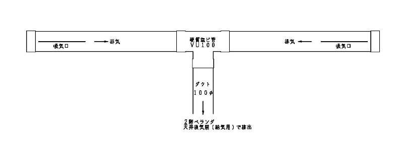 天井排気管