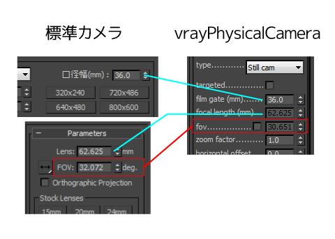 standerd_vs_vrayPhysicalCamera_01