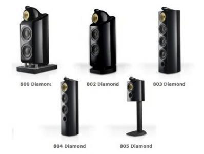 800 Diamond Series