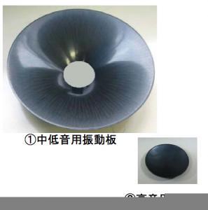 試作された中低音用振動板(左)と高音用振動板〔右)