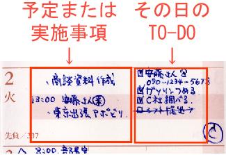 超整理手帳の記入の仕方①
