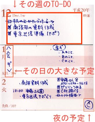 超整理手帳の記入の仕方②