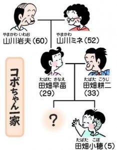 news_thumb_kobochanikka.jpg