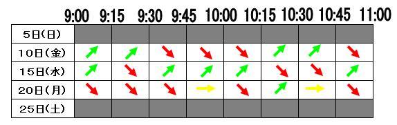 2012.2(5・10日10時)