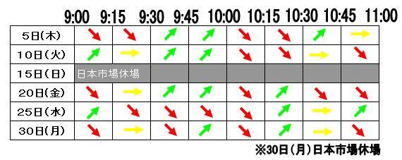 5 10(ゴトー)日の10時(2012.4)