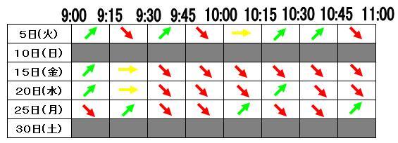 5 10(ゴトー)日の10時(2012.6)