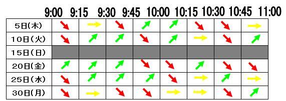 5 10(ゴトービ)の0時(2012.7)