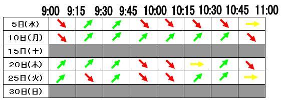 5 10(ゴトービ)の0時(2012.9)
