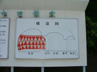 中田横穴・3