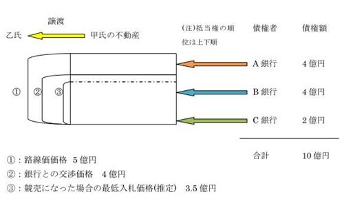 住宅新報 3