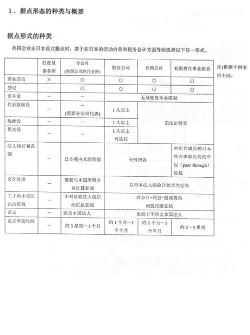 原稿中文3