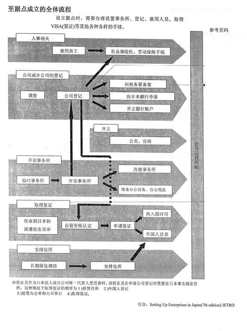 原稿中文2