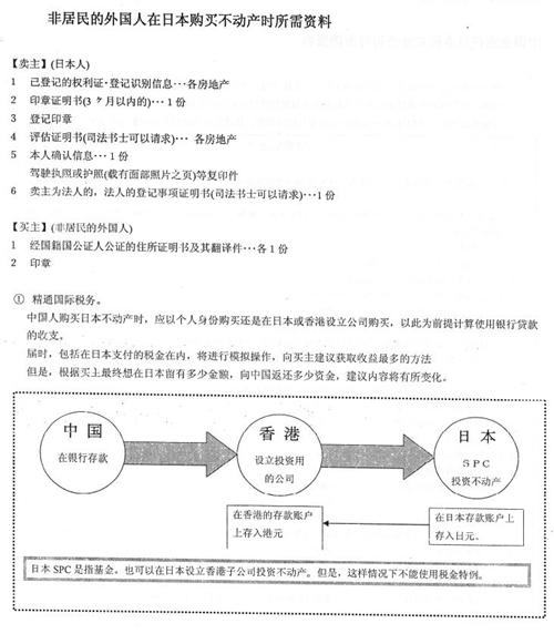 中文その3.2