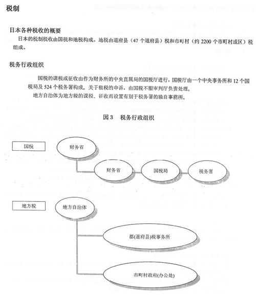 中文その4.1