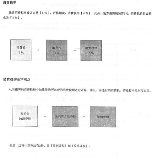 中文消費税2
