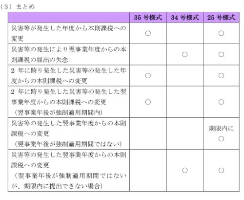 消費税対策図2