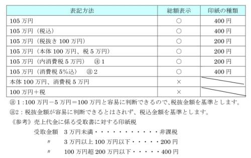 消費税その3-1