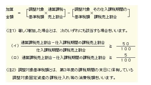 調整2-2