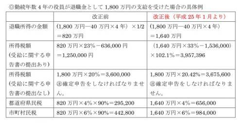 所得税改正2-6