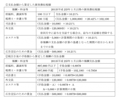 所得税改正1-4