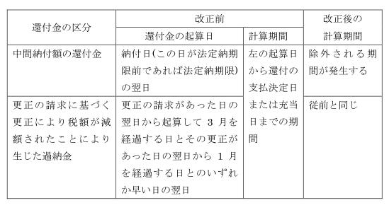 syouhizeihyou.jpg