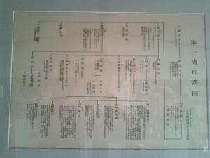 祥DSC_0070 第一尚氏系図 琉球政府文化財保護委員会提供 1957.2.26