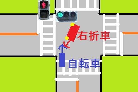 自転車が従う信号