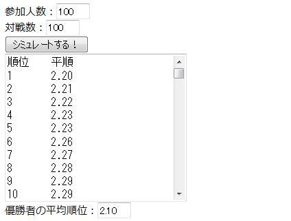 天鳳リーグ戦のモデリングシミュレーション