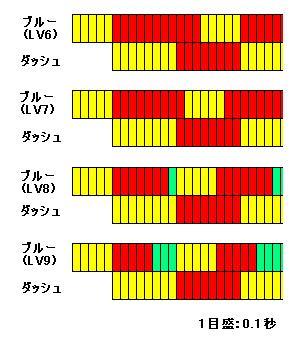 WIZの移動スキル(逆)について