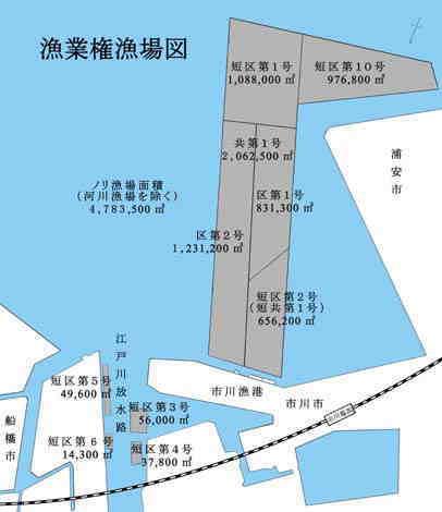 市川市漁業権漁業図