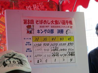 121104神戸ガーデンフェスタ→そばめし大食い大会013