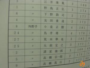 東北福祉大3