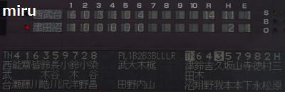 津田沼VS西武台千葉