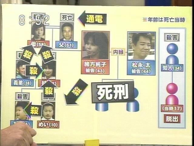 洗脳 殺人 事件 北九州