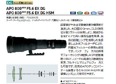 SIGMA APO 800mm F5.6 EX DG HSM