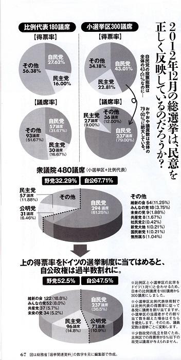 通販生活2014年秋冬号P67の図