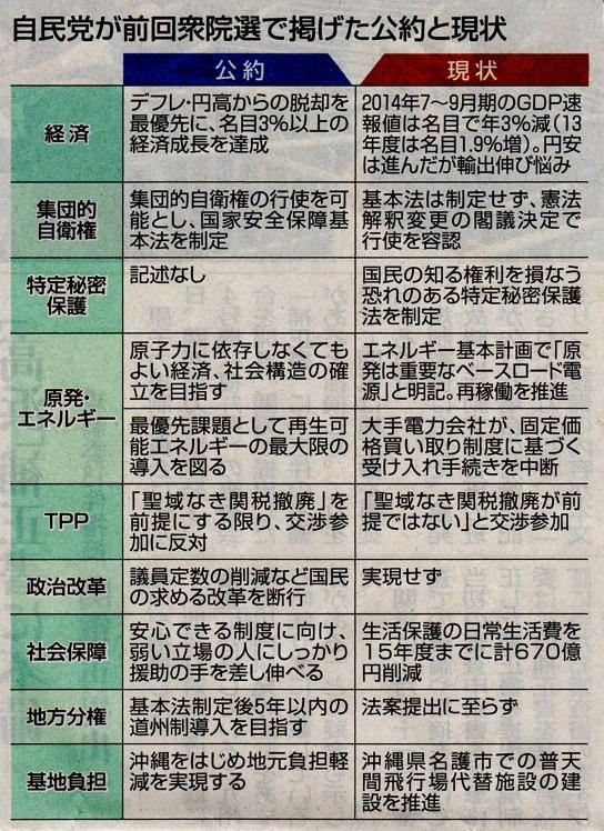東京新聞2014年11月19日1面から
