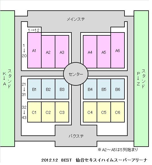 8EST仙台座席