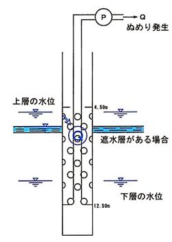 空気酸化の想定図
