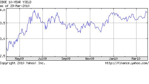 米国国債10年0330