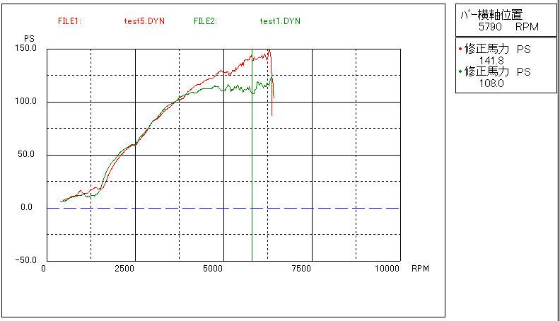 CX-5 20G パワー ADVANCE vs NORMAL s