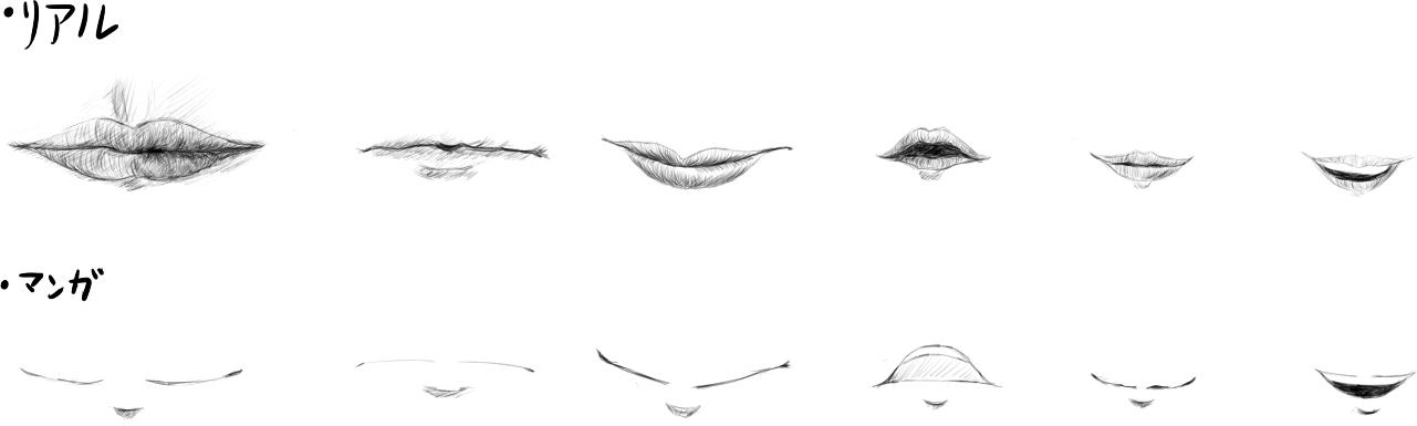 リアルとマンガの描き方