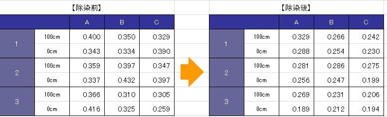 20120506_measure.jpg