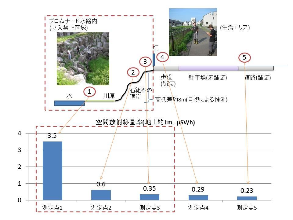 suiro_graph1.jpg