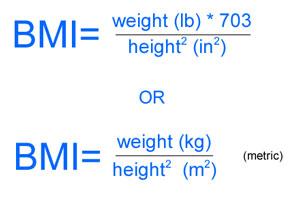 BMI-Formula.jpg